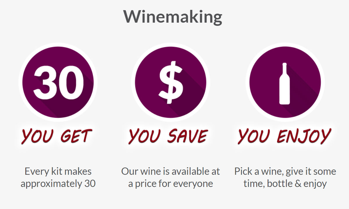 Winemaking is economical and fun!